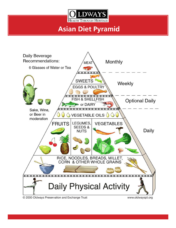 the china study diet plan pdf
