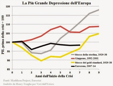 Europe-vs-Great-Depression